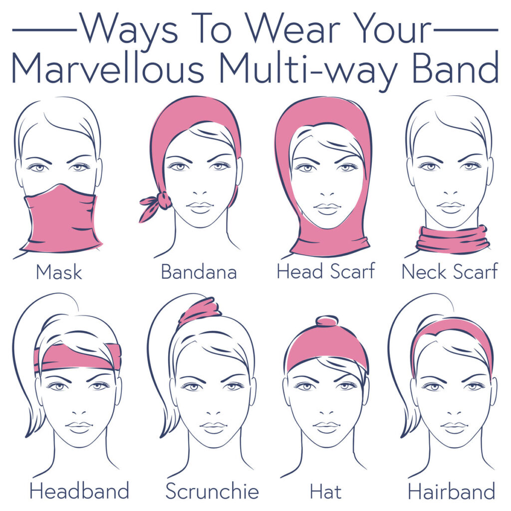 Powder Marvellous Multiway Band in a denim blue leaf print can be worn in 8 different ways including a face mask, hat, snood. It is available on colmershill.com